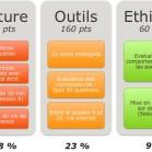 Evaluation-139x139