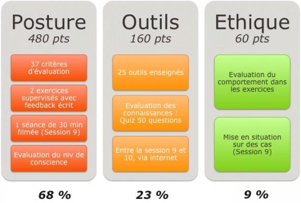 Evaluation-592x400